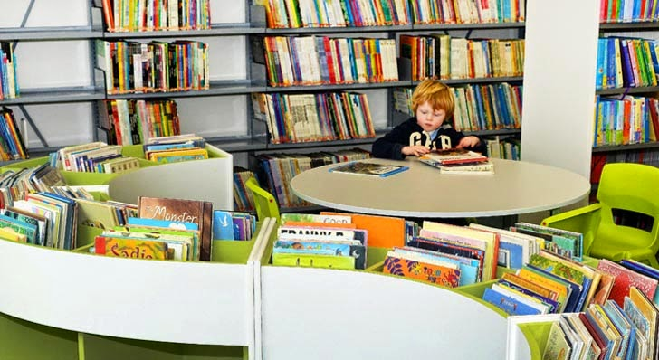 Libraries: A New Future